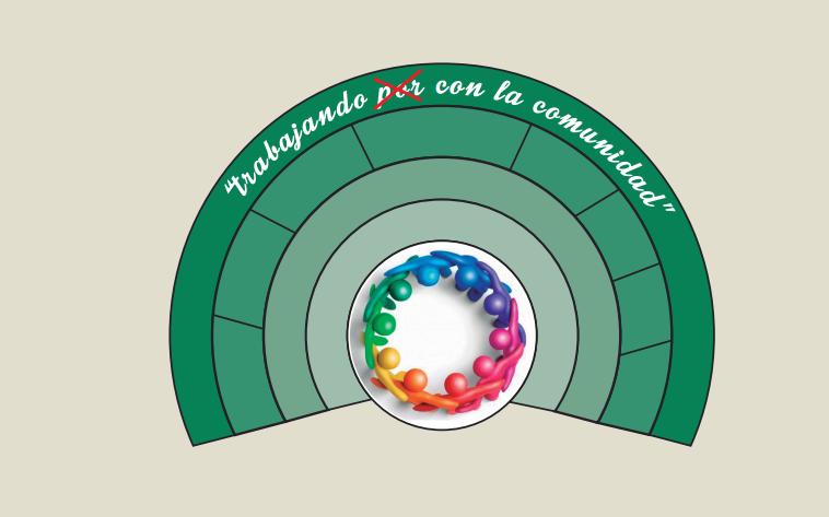 Jornadas Salud Comunitaria Zaragoza