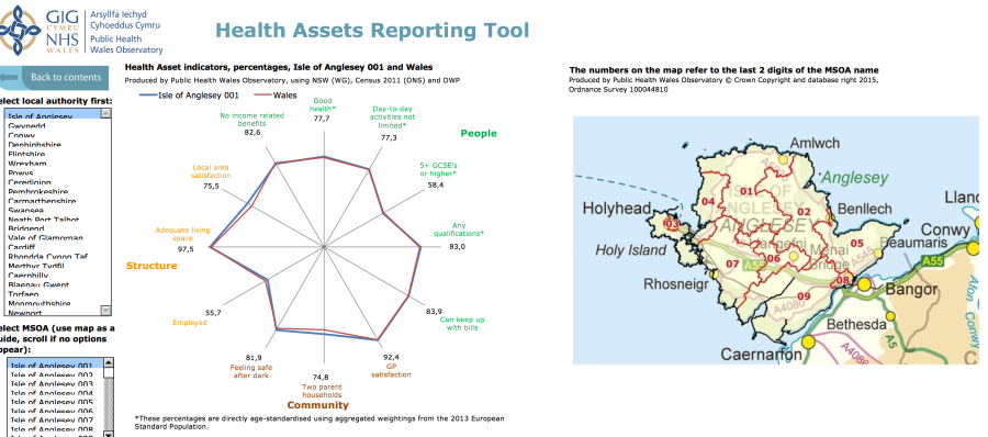 Public Health Wales Observatory. Health Assets Reporting Tool 2015.