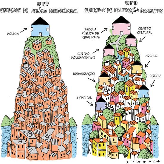 Proceso de pacificación en las favelas. Visto en: http://www.memoriasdelmundo.com/2014/07/tour-favelas-rio-de-janeiro.html